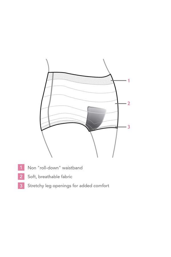 бикини за родилното